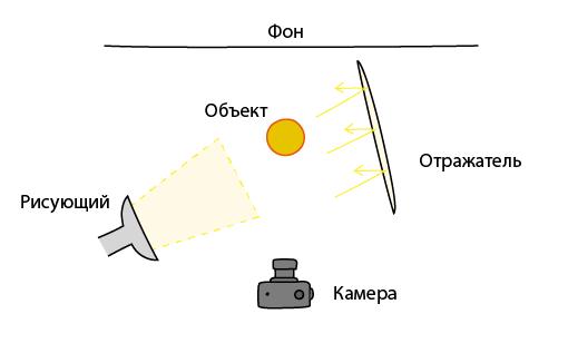 Световая схема с одним источником света