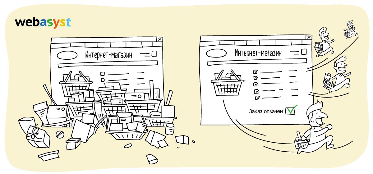 Брошенная корзина в интернет-магазине: как помочь довести покупку до конца