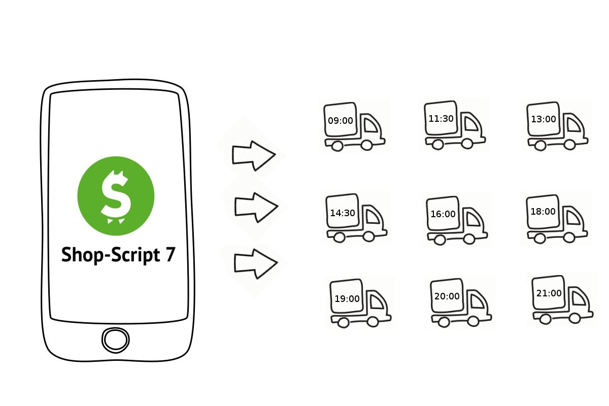 Обновление Shop-Script 7.2.5 и плагина доставки Курьер