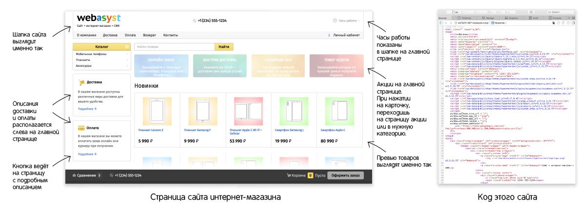 Страница сайта и её код