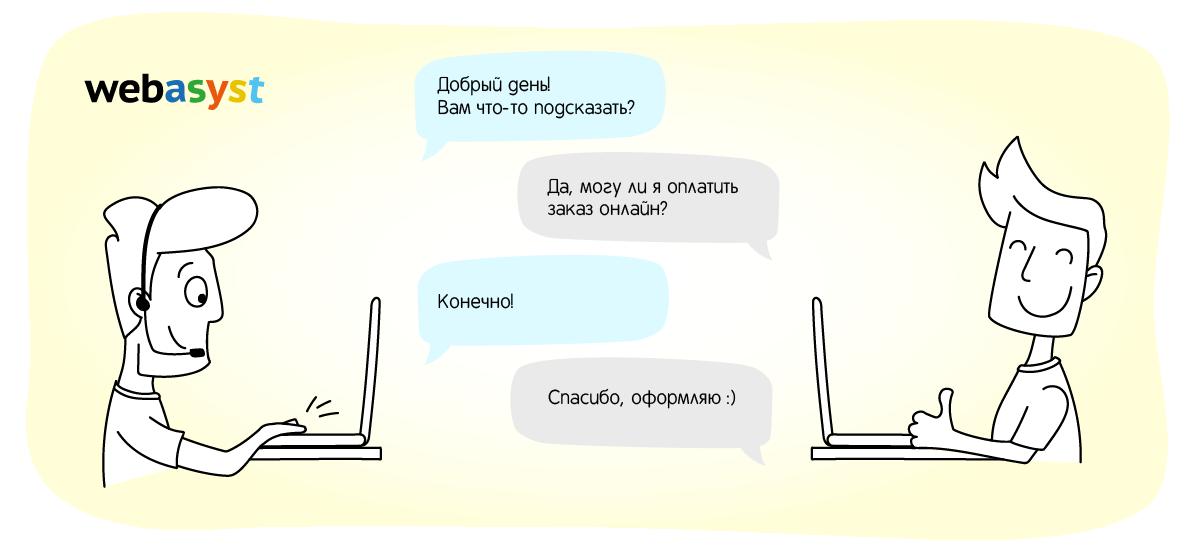 Онлайн-чаты для интернет-магазина