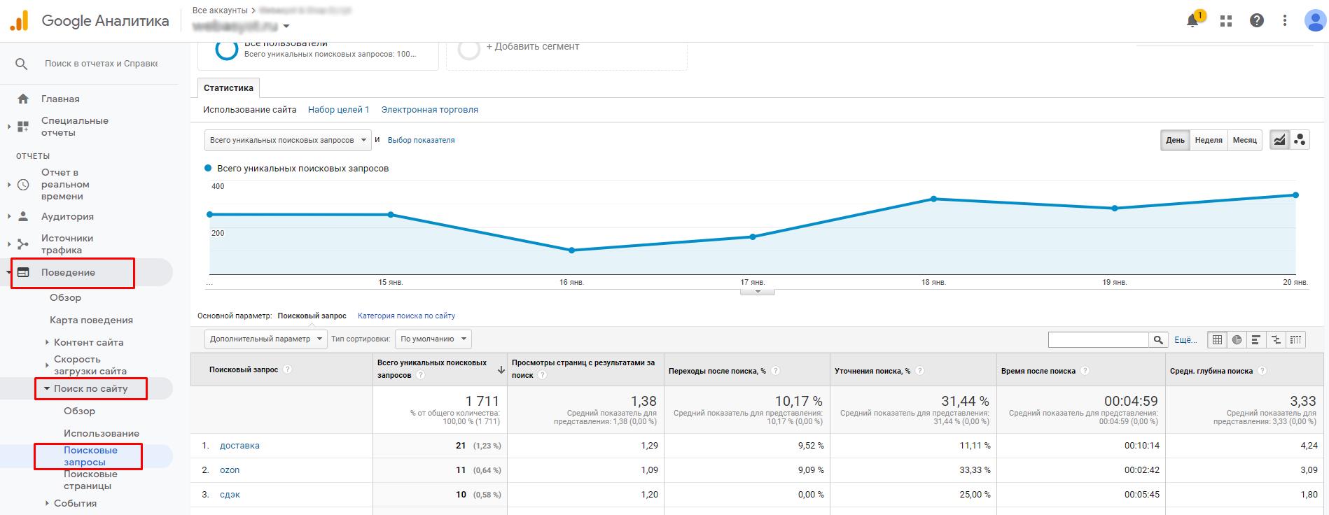 Поиск по сайту в Google Analytics