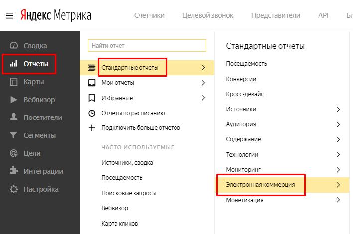 Электронная коммерция в Яндекс.Метрике