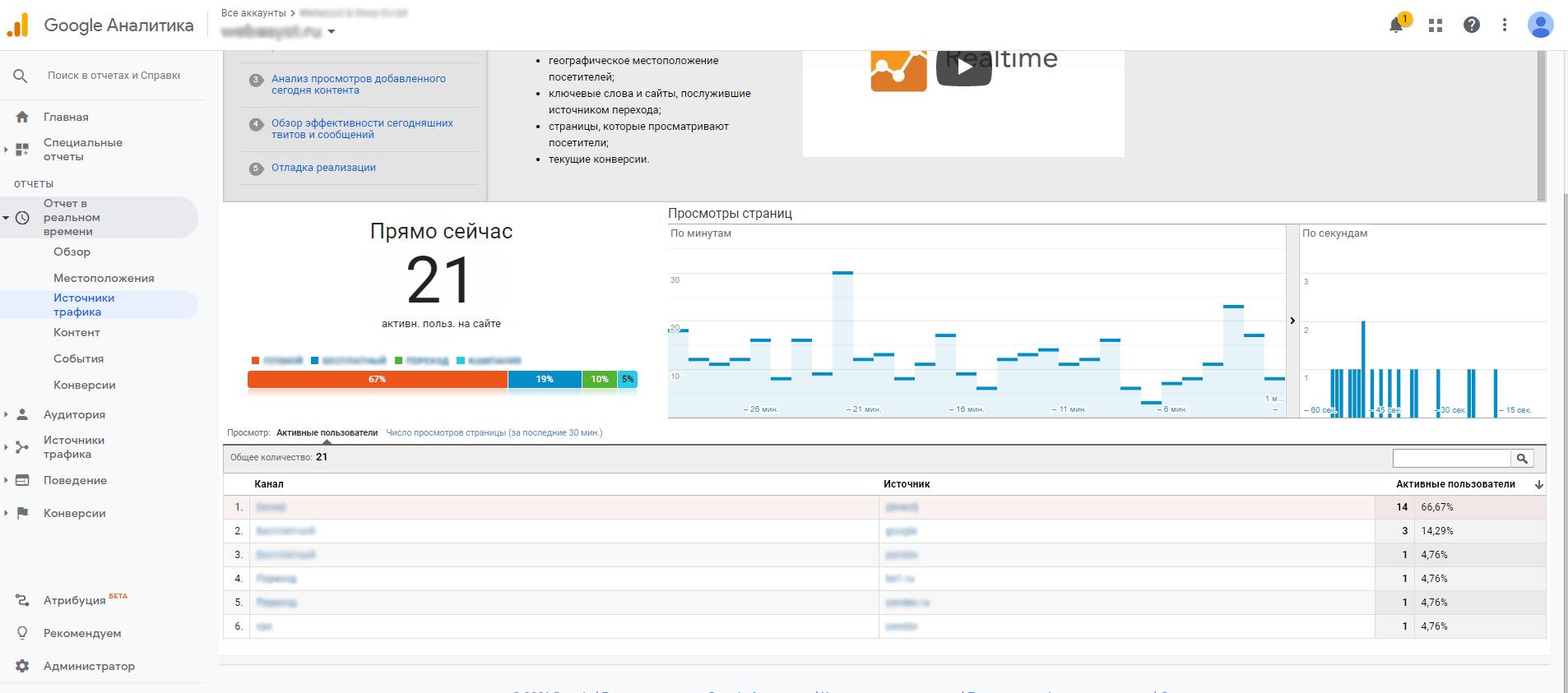 Отчет по источникам трафика Google Analytics