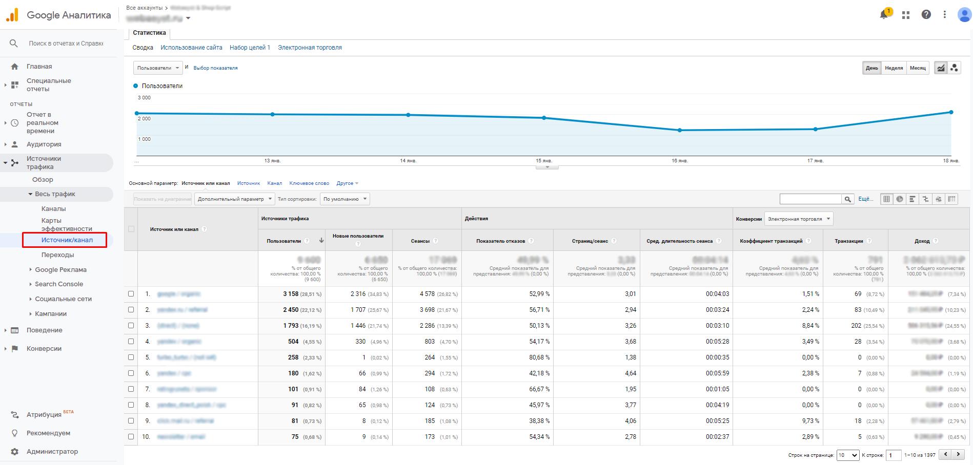 Отчет по источникам и каналам в Google Analytics
