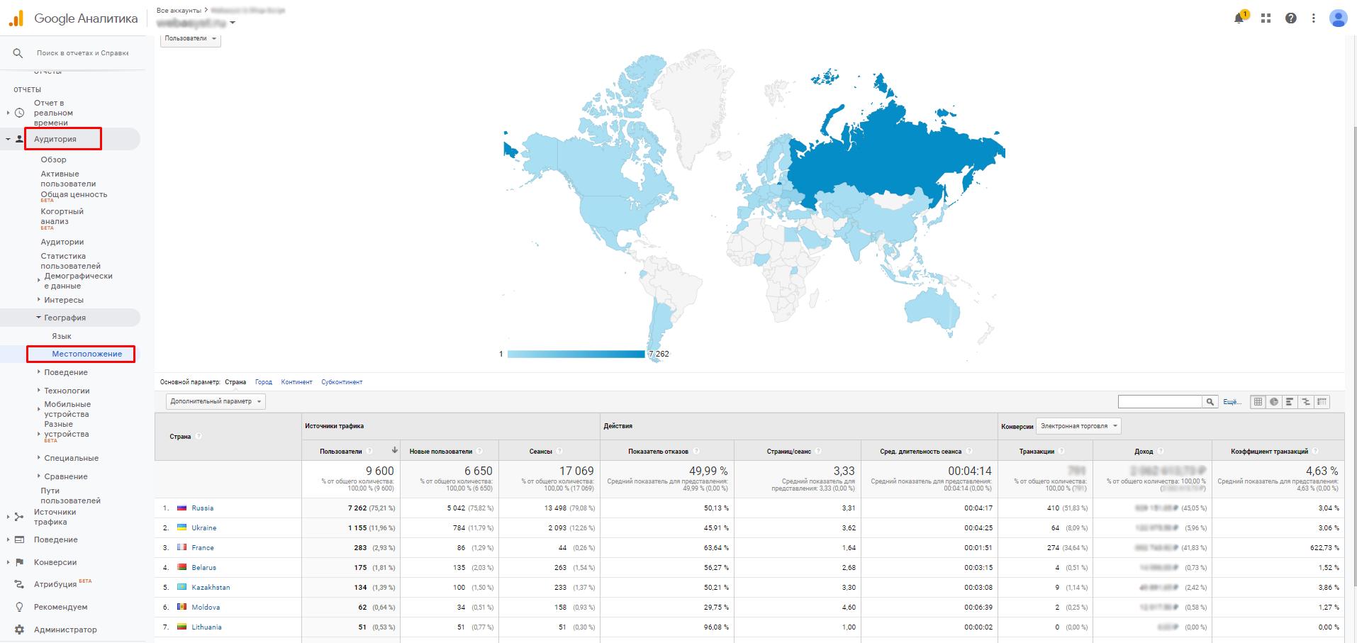 Отчет по местоположению пользователей Google Analytics